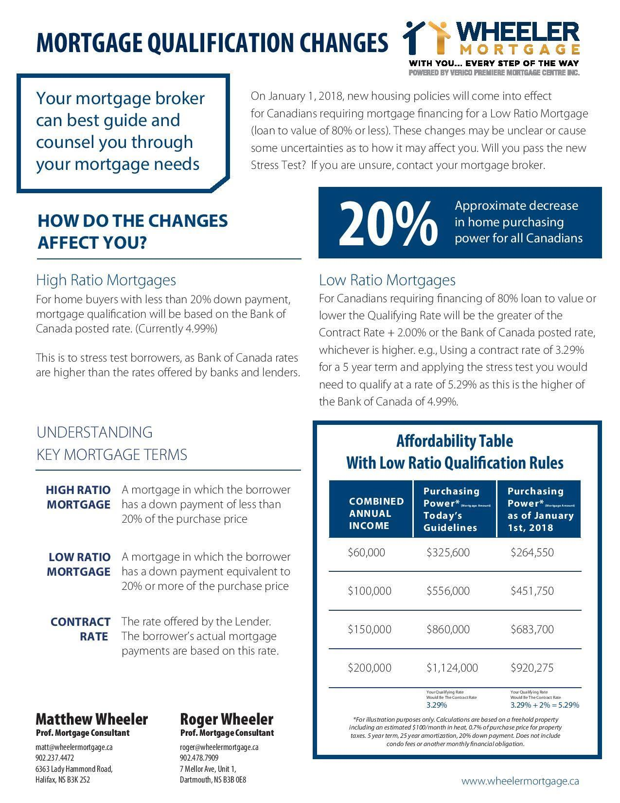 new mortgage qualification changes coming into effect on January 1, 2018 | Housing policies | obtaining a mortgage