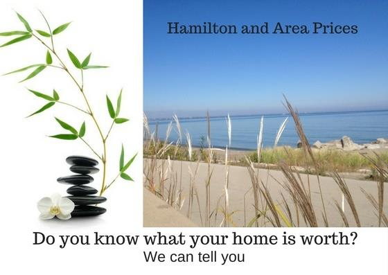 What is your Hamilton Area home worth?