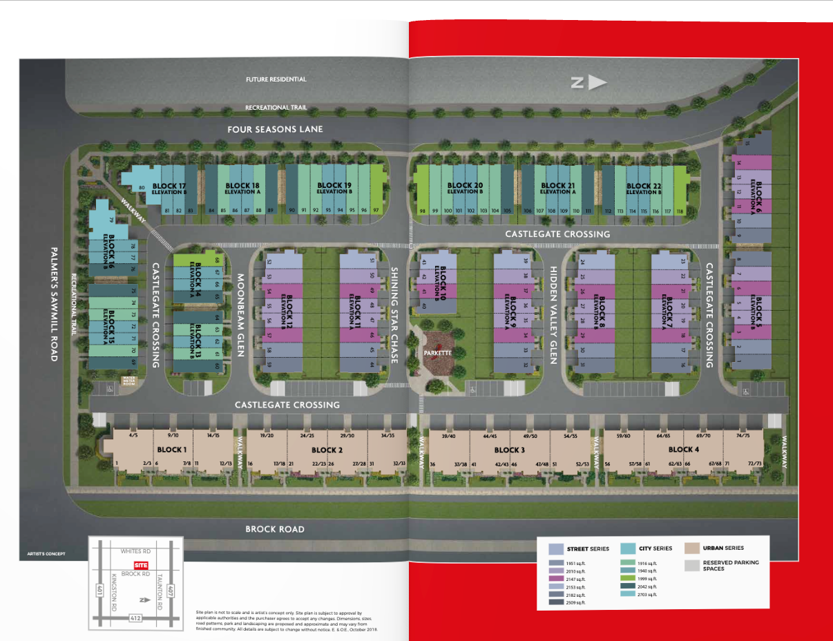 Nutowns site map