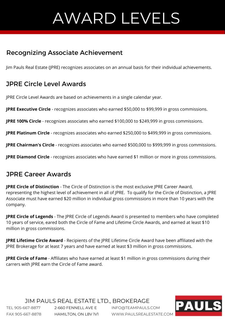 JPRE Award Levels