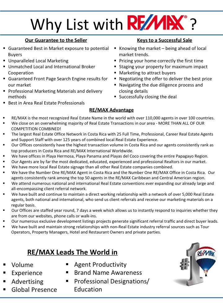 Why List with ReMax?