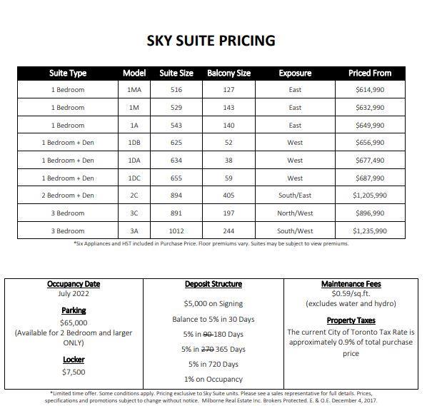 lake side pricing