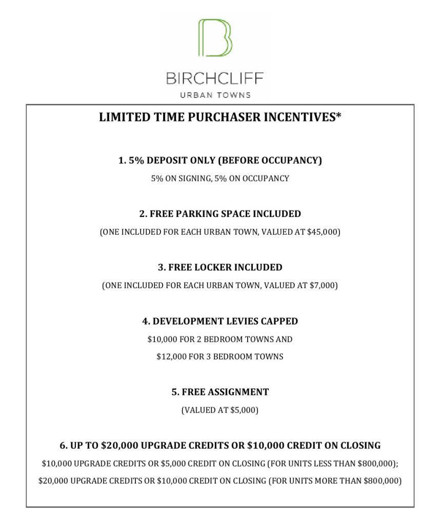 Birchcliff Towns - price
