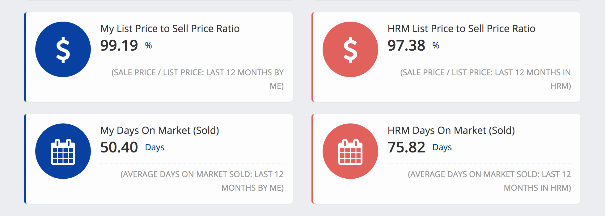 Halifax Real Estate Statistics September 2019 | MLS® data from NSAR | Merv Edinger sales statistics