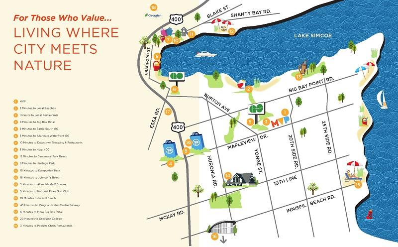 Mapleview Park Towns