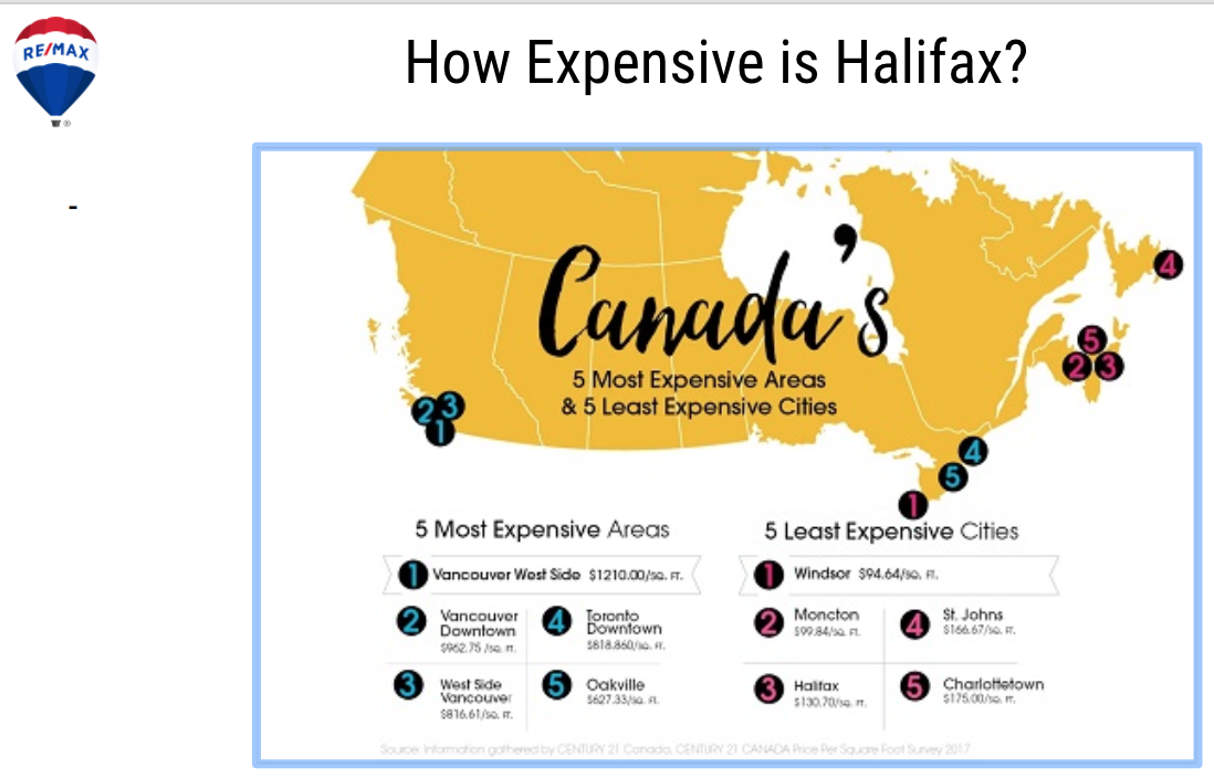 Cost of living in Canada by city | 5 most expensive and 5 least expensive cities to call home