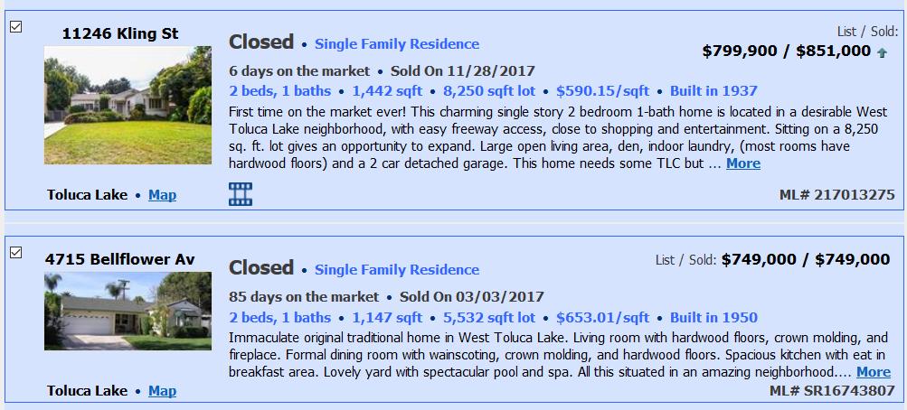 West Toluca Lake Home Values