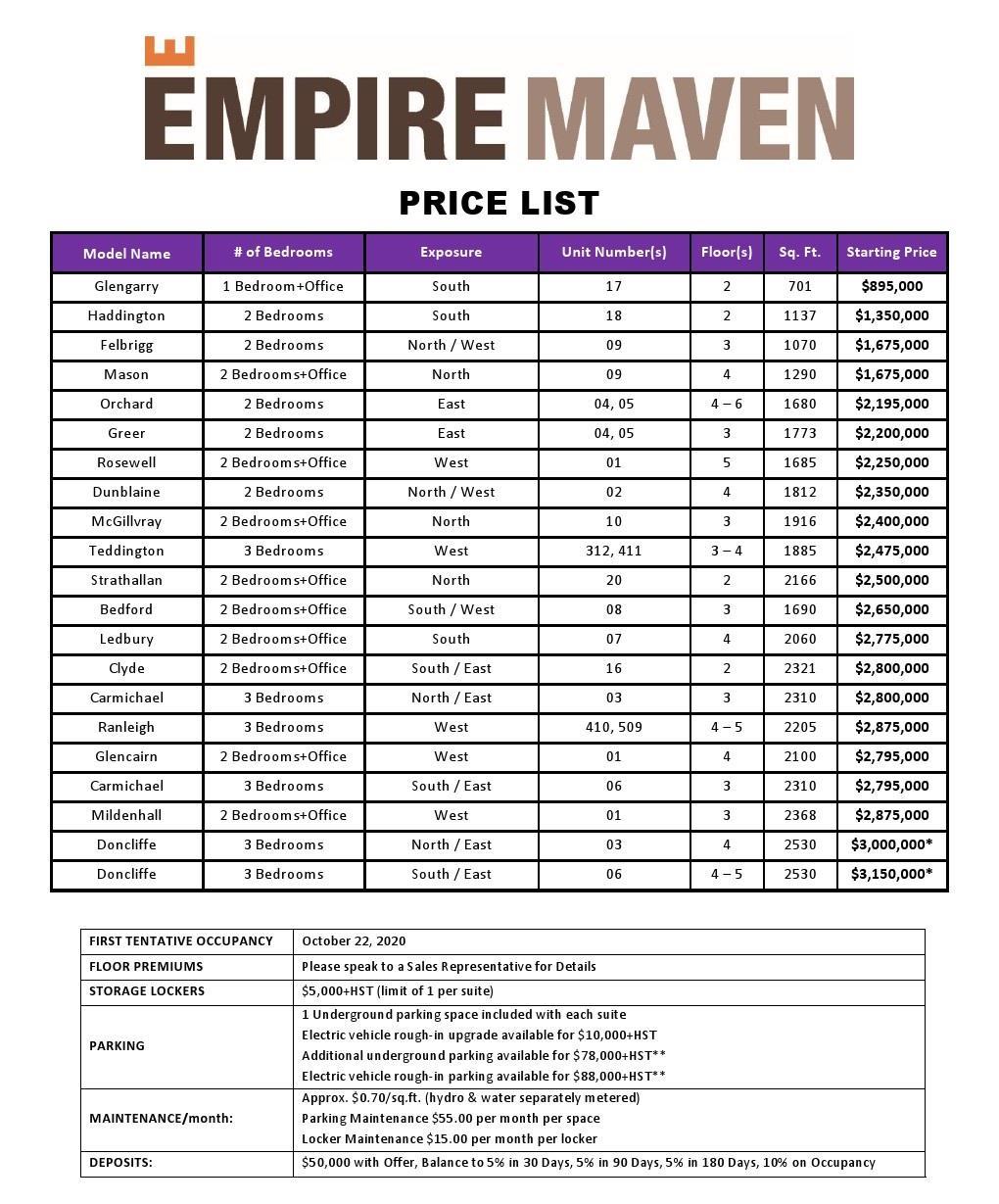 Empire Maven Condos - Maziar Moini Broker Home Leader Realty