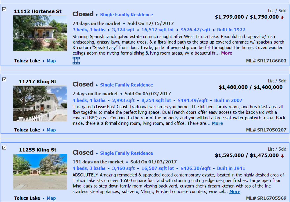 West Toluca Lake Homes Sales