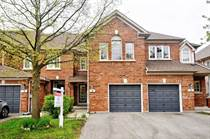 Condos for Sale in Richmond Hill, Ontario $918,800
