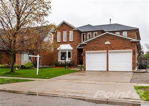 Residential Property for sale in 210 GLENVALLEY Drive, Cambridge, Ontario, N1T 1R2