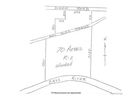Lots And Land for sale in 00 DIXON Road, Caro, MI, 48723