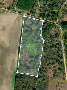 Farm And Agriculture for sale in 192 Morning Glory Rd, Fitzgerald, GA, 31750