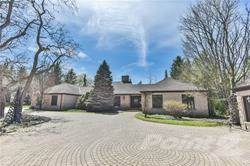 Farm And Agriculture for sale in 15600 Jane St, King, Ontario