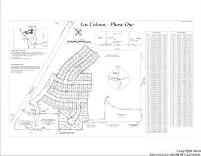Lots And Land for sale in 604 Sendera Way, Karnes City, TX, 78119