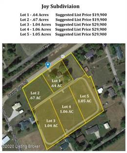 Lots And Land for sale in 2931E Beaver Dam Rd, Leitchfield, KY, 42754