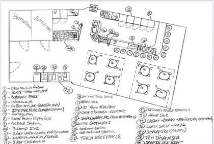 Residential Property for rent in 1654 Jonesboro Road SE, Atlanta, GA, 30315