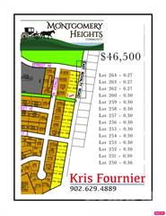 Residential Property for sale in Lots East Royalty Road, Charlottetown, Prince Edward Island, C1C1C2
