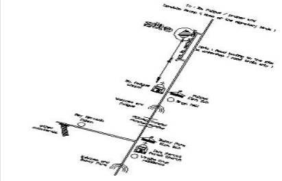 Other Real Estate for sale in Barrio of Paligui, Candaba, Pampanga, Candaba, Pampanga