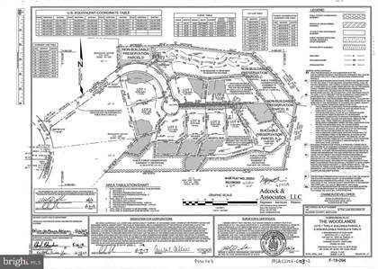 Farm And Agriculture for sale in LOT 9 DOSA CT, Clarksville, MD, 21029