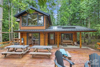 Other Real Estate for sale in 1724 Shawnigan Lake Rd, Vancouver Island, British Columbia