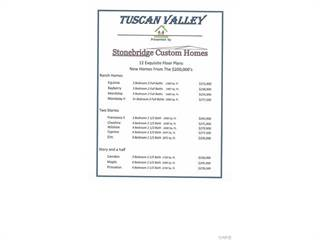 Single Family for sale in 3206 Tuscan Valley Estates Court, Arnold, MO, 63010