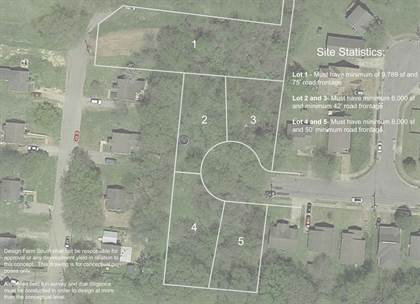 Lots And Land for sale in 3420 Gwen Dr, Nashville, TN, 37207
