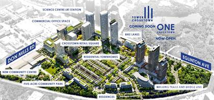 Condominium for sale in Crosstown Tower 3, Toronto, Ontario, M3C1V7