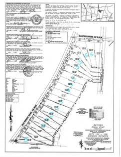Lots And Land for sale in 3384 Old Medina, Oakfield, TN, 38362
