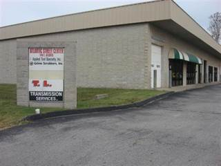 Comm/Ind for rent in 1745 East Atlantic Street B, Springfield, MO, 65803
