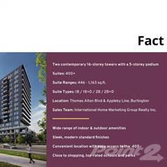 Condominium for sale in Realm Condos, Burlington, Ontario